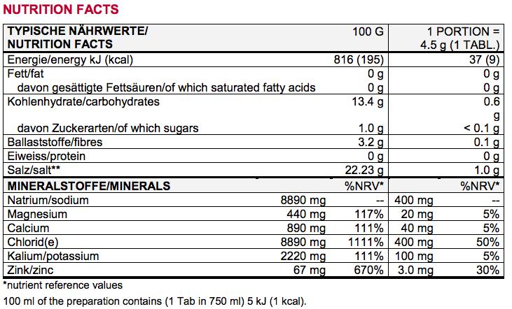 electrolytes2.png